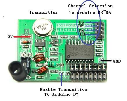 8-channel Remote control, geared with a RF Shield