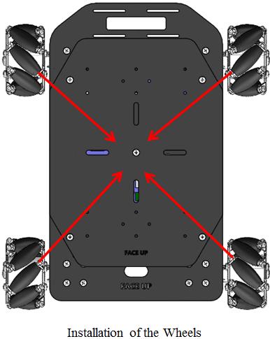 4wd Mecanum Wheel Robot Kit Series